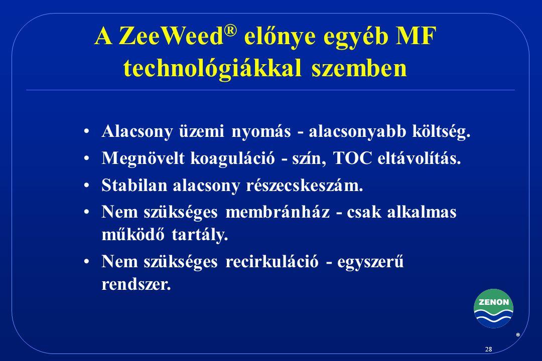A ZeeWeed® előnye egyéb MF technológiákkal szemben