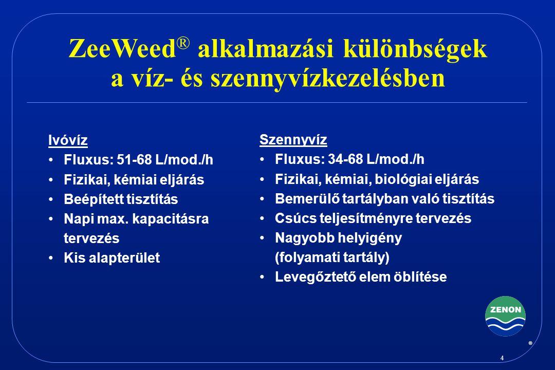 ZeeWeed® alkalmazási különbségek a víz- és szennyvízkezelésben