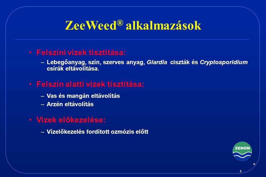 ZeeWeed® alkalmazások