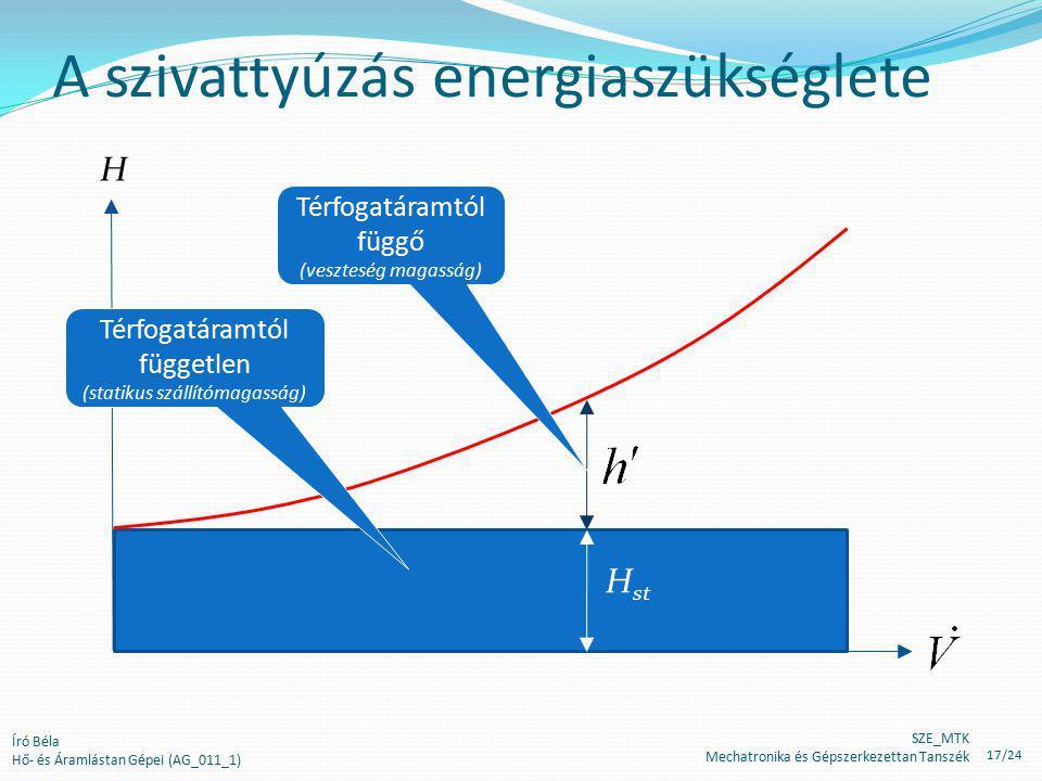 A szivattyúzás energiaszükséglete