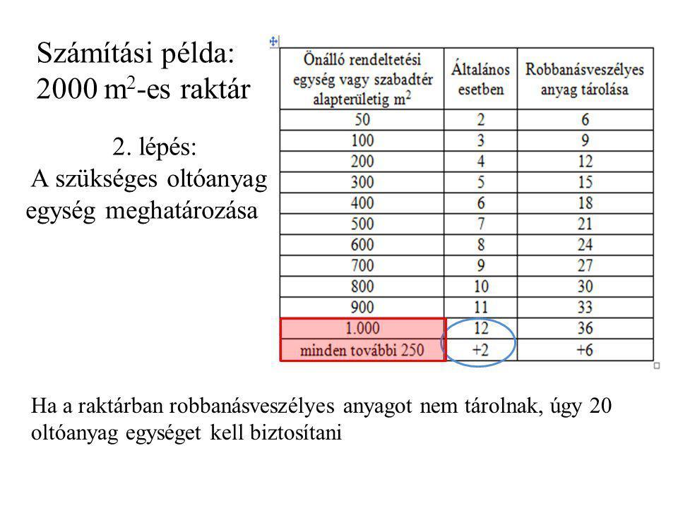 Számítási példa: 2000 m2-es raktár 2. lépés:
