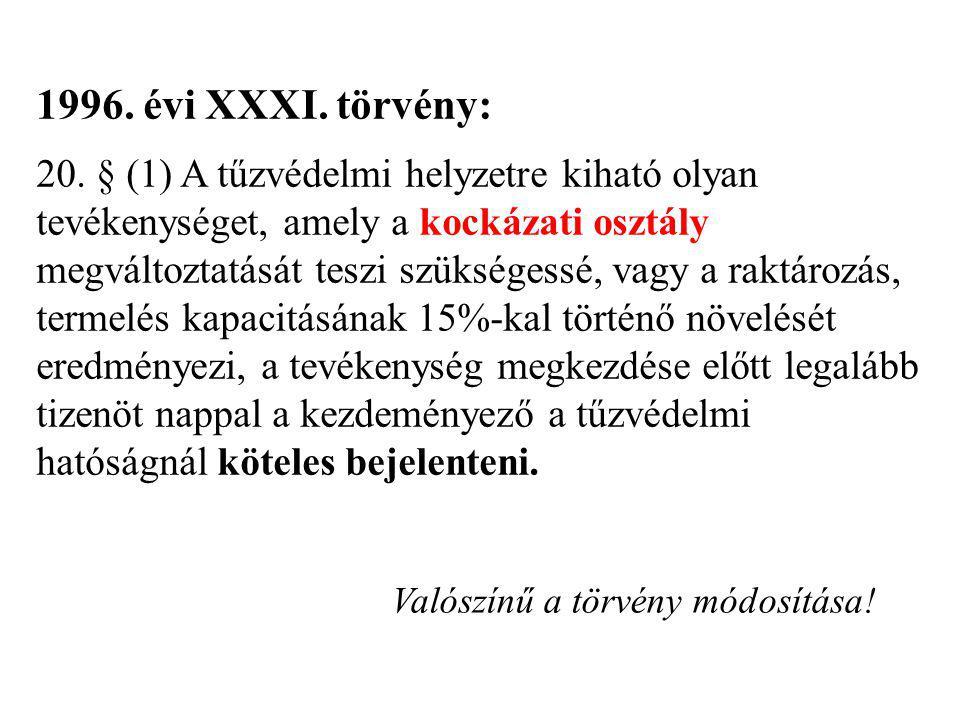 1996. évi XXXI. törvény: