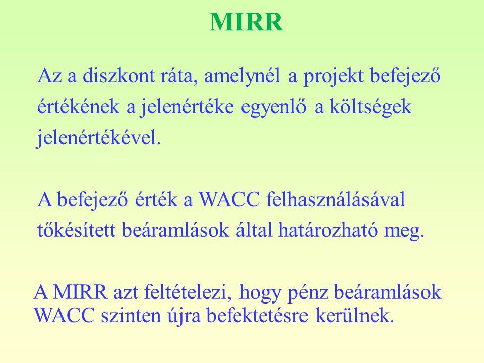 MIRR Az a diszkont ráta, amelynél a projekt befejező értékének a jelenértéke egyenlő a költségek jelenértékével.