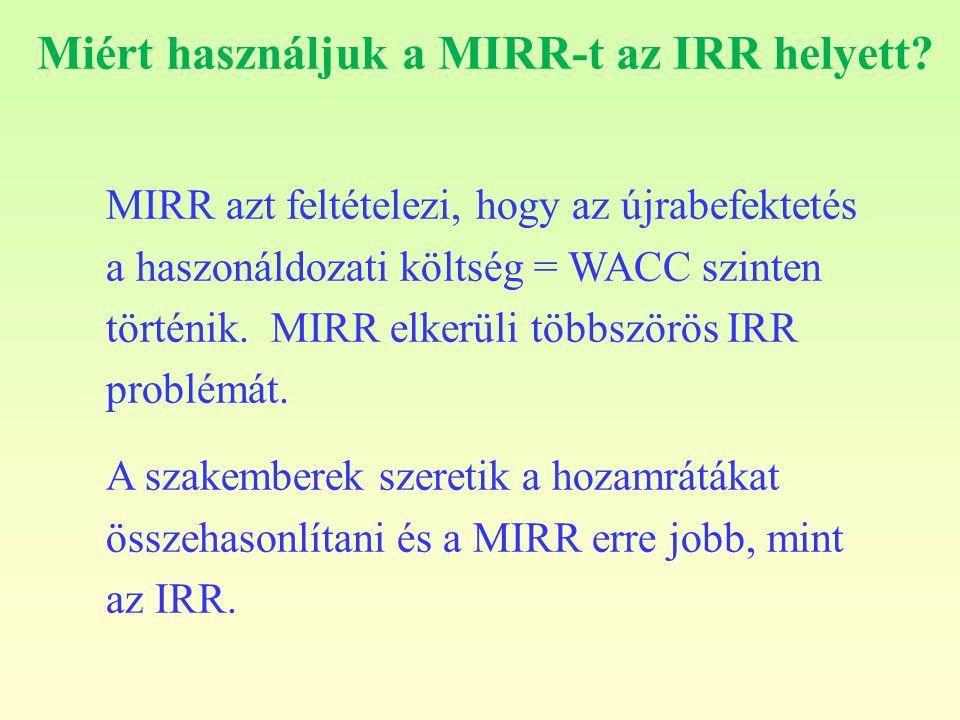 Miért használjuk a MIRR-t az IRR helyett