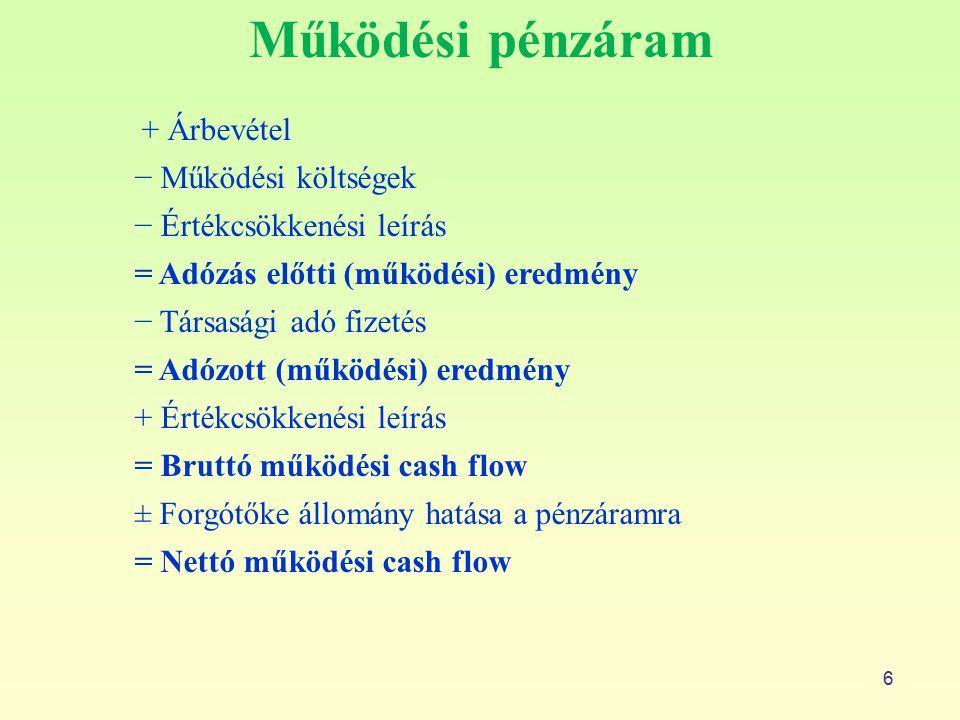 Működési pénzáram − Működési költségek − Értékcsökkenési leírás