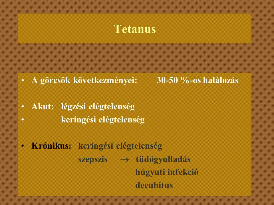 Tetanus A görcsök következményei: 30-50 %-os halálozás
