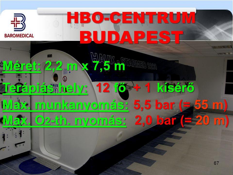 BUDAPEST HBO-CENTRUM Méret: 2,2 m x 7,5 m