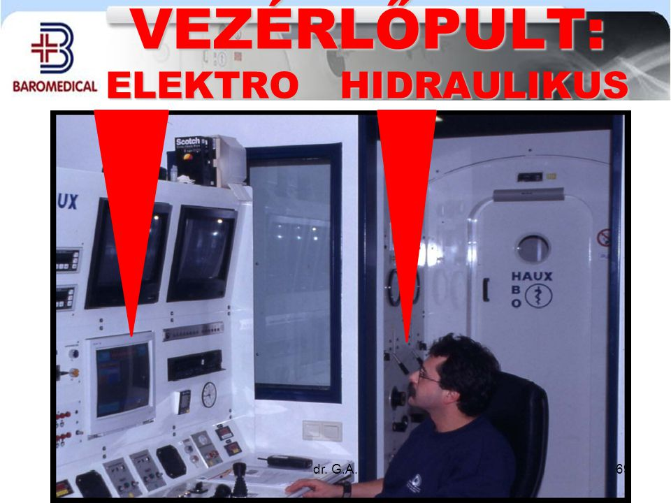 VEZÉRLŐPULT: ELEKTRO HIDRAULIKUS