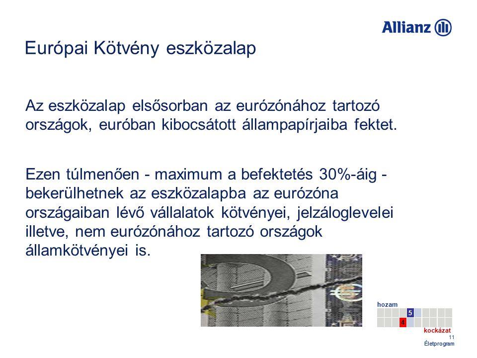 Európai Kötvény eszközalap