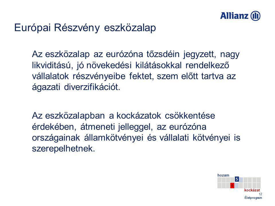 Európai Részvény eszközalap