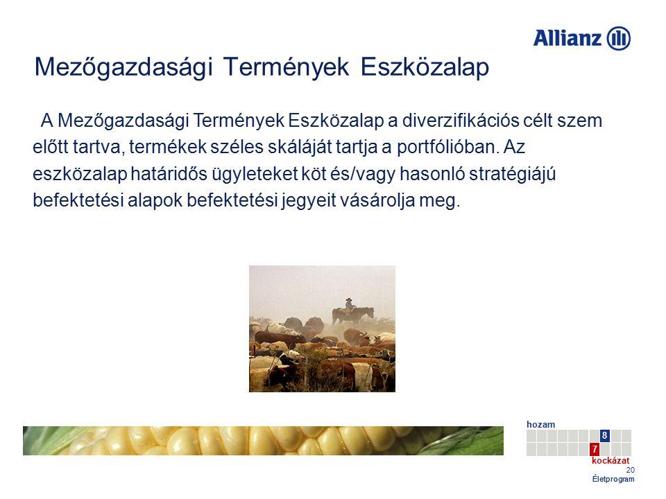 Mezőgazdasági Termények Eszközalap
