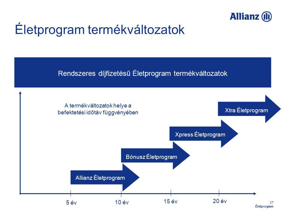 Életprogram termékváltozatok