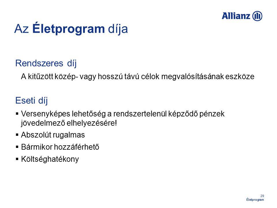 Az Életprogram díja Rendszeres díj Eseti díj