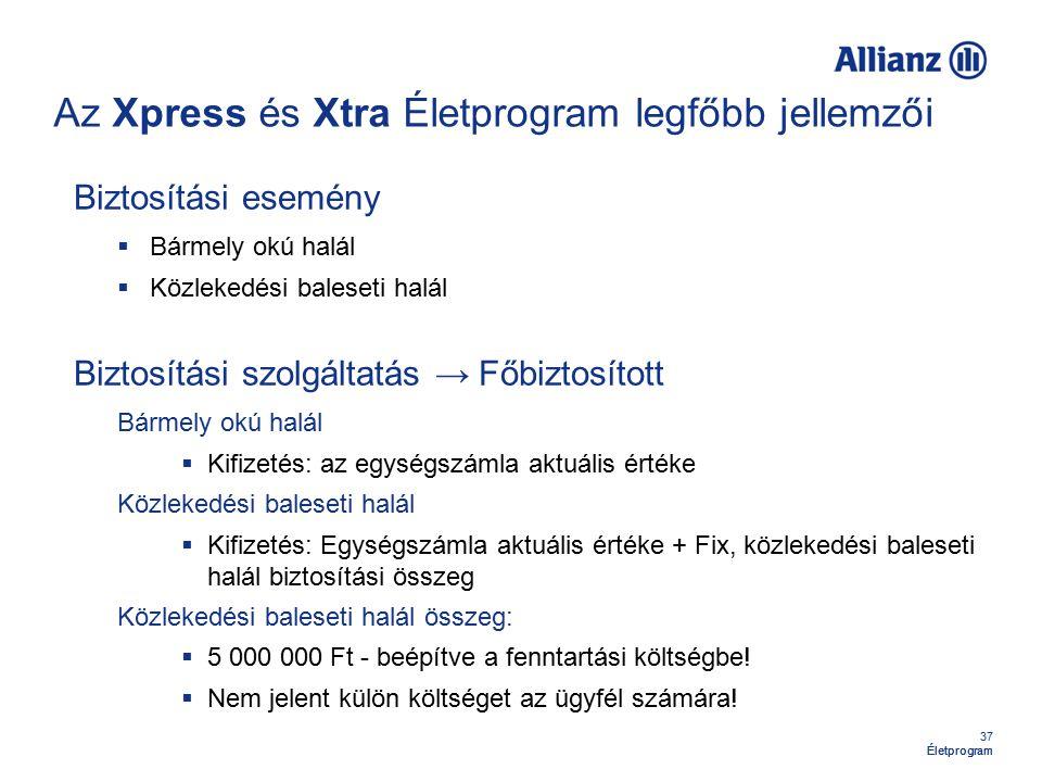 Az Xpress és Xtra Életprogram legfőbb jellemzői