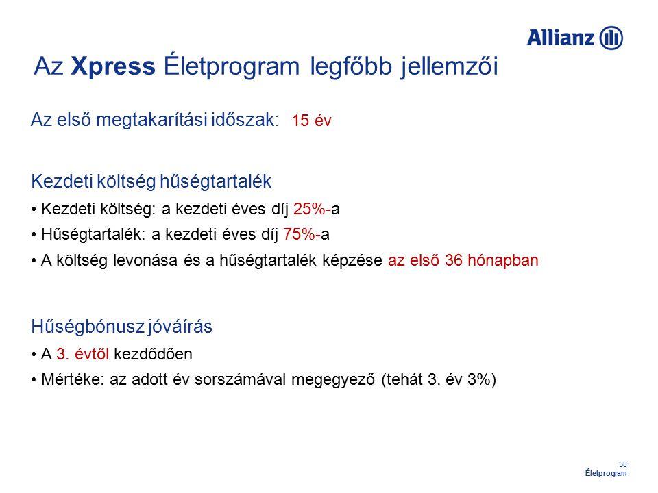 Az Xpress Életprogram legfőbb jellemzői