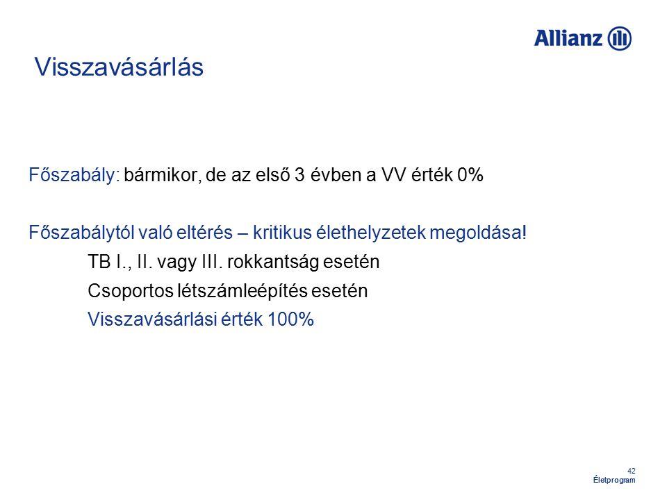 Visszavásárlás Főszabály: bármikor, de az első 3 évben a VV érték 0%