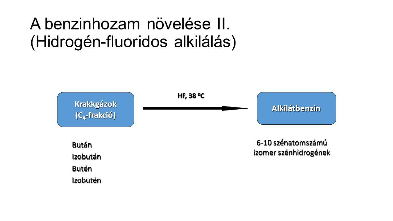 A benzinhozam növelése II. (Hidrogén-fluoridos alkilálás)