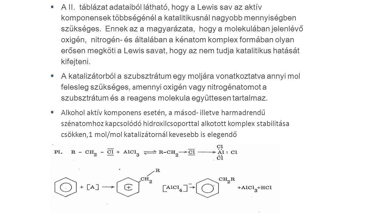 A II. táblázat adataiból látható, hogy a Lewis sav az aktív komponensek többségénél a katalitikusnál nagyobb mennyiségben szükséges. Ennek az a magyarázata, hogy a molekulában jelenlévő oxigén, nitrogén- és általában a kénatom komplex formában olyan erősen megköti a Lewis savat, hogy az nem tudja katalitikus hatását kifejteni.