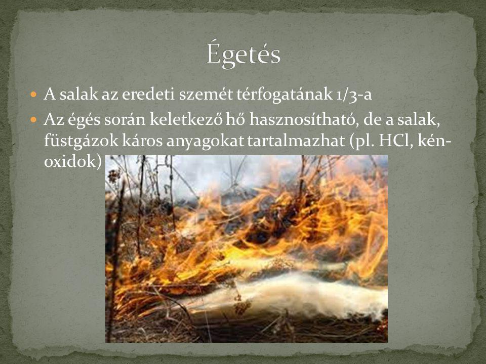Égetés A salak az eredeti szemét térfogatának 1/3-a