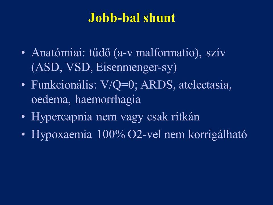 Jobb-bal shunt Anatómiai: tüdő (a-v malformatio), szív (ASD, VSD, Eisenmenger-sy) Funkcionális: V/Q=0; ARDS, atelectasia, oedema, haemorrhagia.