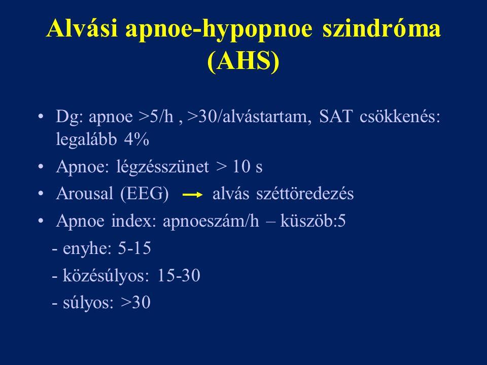 Alvási apnoe-hypopnoe szindróma (AHS)