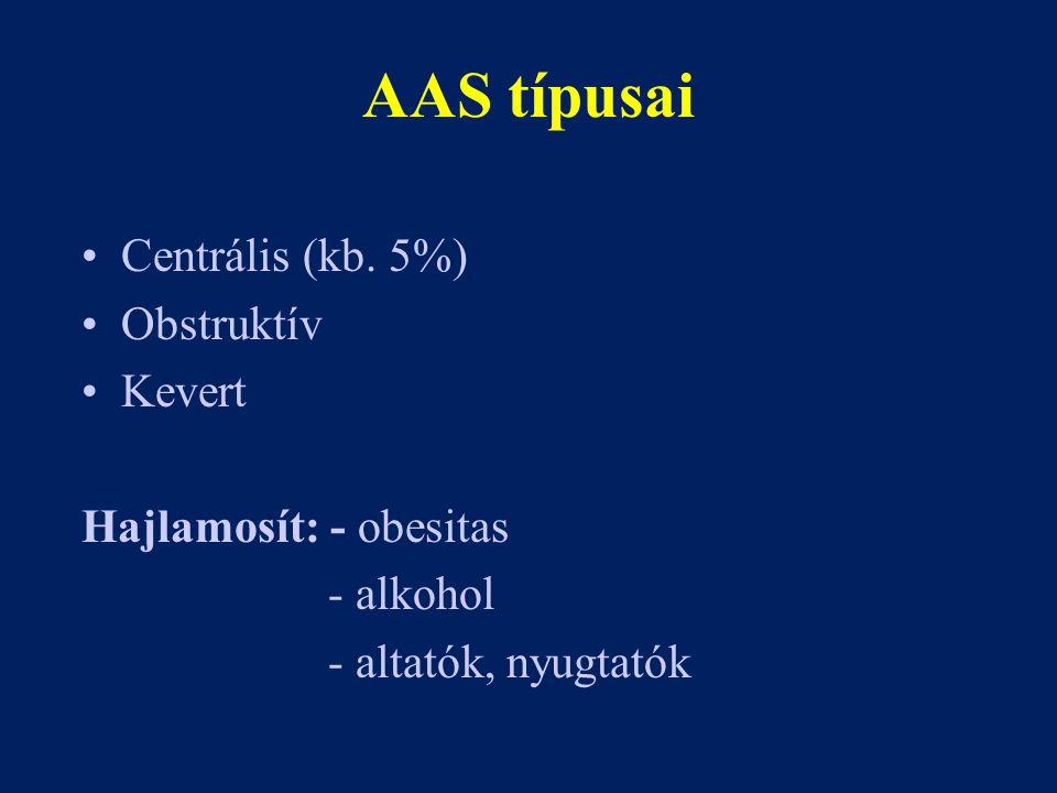 AAS típusai Centrális (kb. 5%) Obstruktív Kevert
