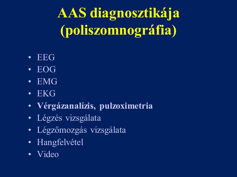 AAS diagnosztikája (poliszomnográfia)