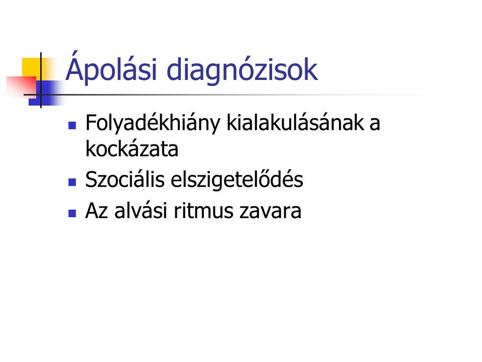 Ápolási diagnózisok Folyadékhiány kialakulásának a kockázata