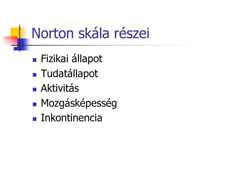 Norton skála részei Fizikai állapot Tudatállapot Aktivitás