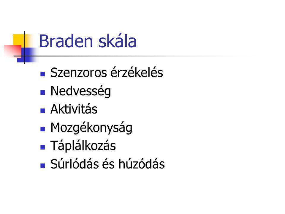 Braden skála Szenzoros érzékelés Nedvesség Aktivitás Mozgékonyság