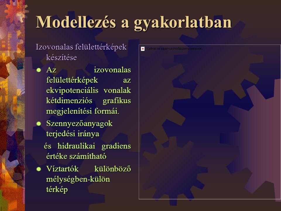 Modellezés a gyakorlatban