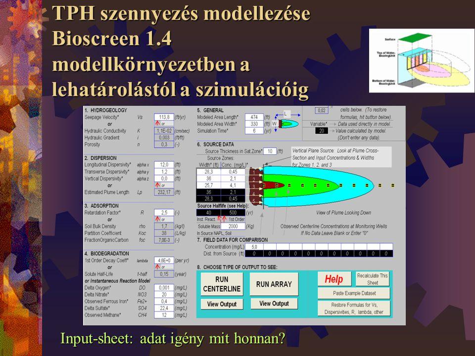 TPH szennyezés modellezése Bioscreen 1