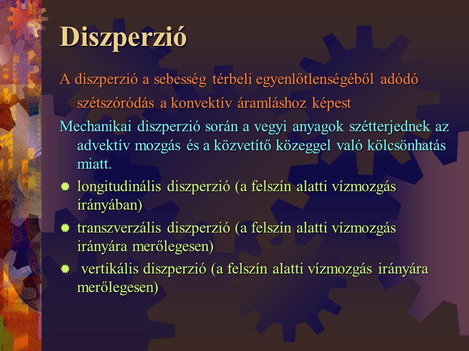Diszperzió A diszperzió a sebesség térbeli egyenlőtlenségéből adódó szétszóródás a konvektív áramláshoz képest.