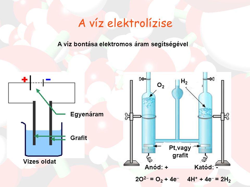 A víz bontása elektromos áram segítségével