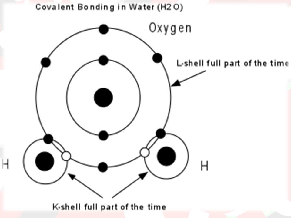 az O — H kötéstávolság 96 pm, a H…..H távolság 151pm.