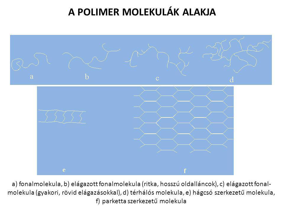A POLIMER MOLEKULÁK ALAKJA