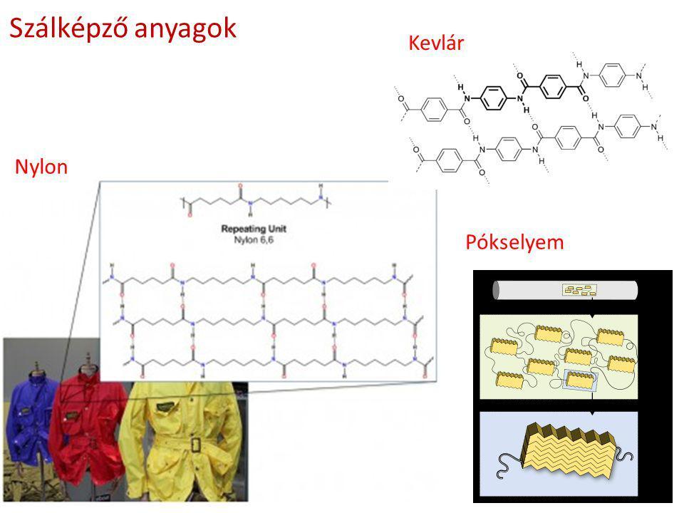 Szálképző anyagok Kevlár Nylon Pókselyem