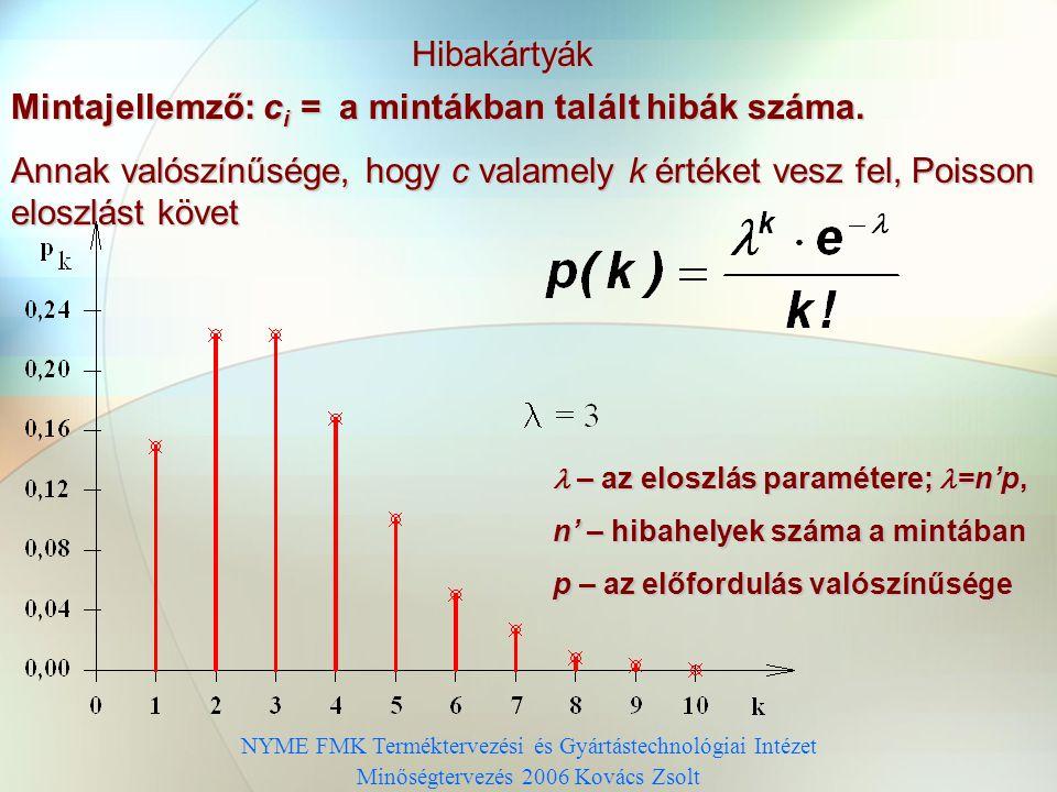 Mintajellemző: ci = a mintákban talált hibák száma.