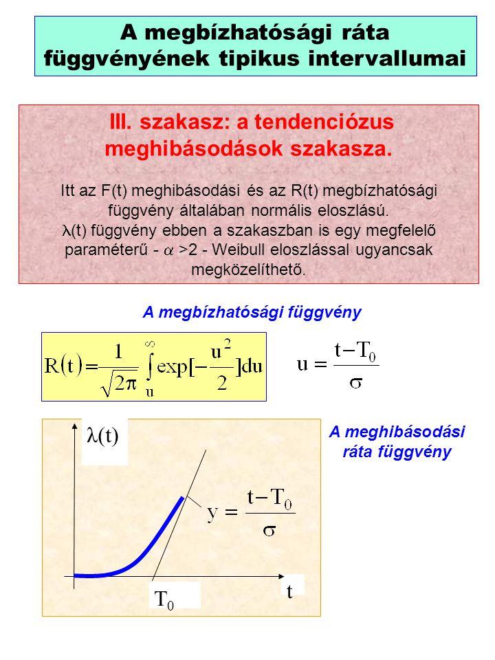 III. szakasz: a tendenciózus meghibásodások szakasza.