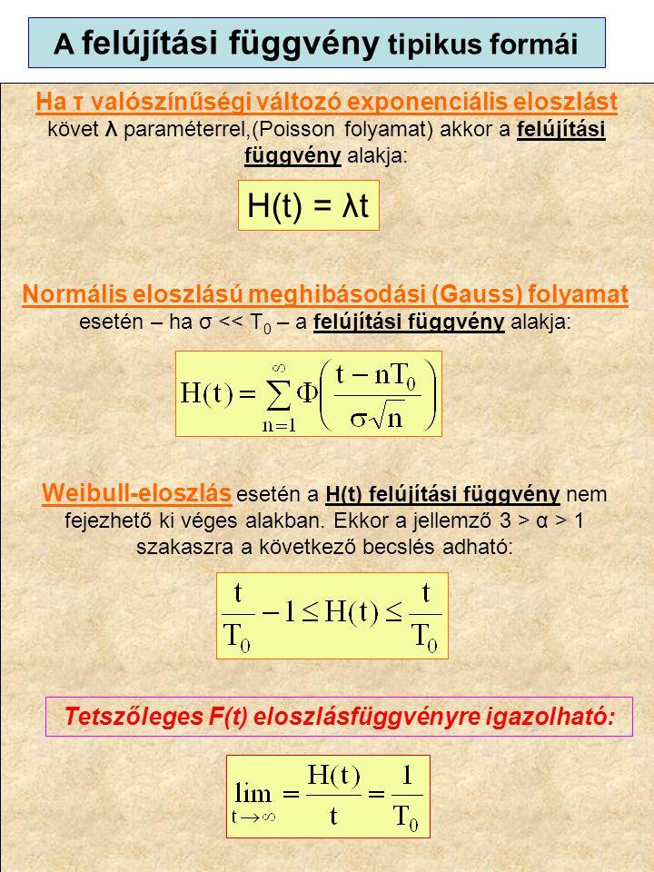 H(t) = λt A felújítási függvény tipikus formái
