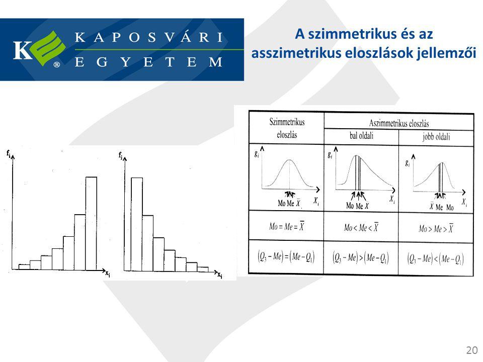 A szimmetrikus és az asszimetrikus eloszlások jellemzői