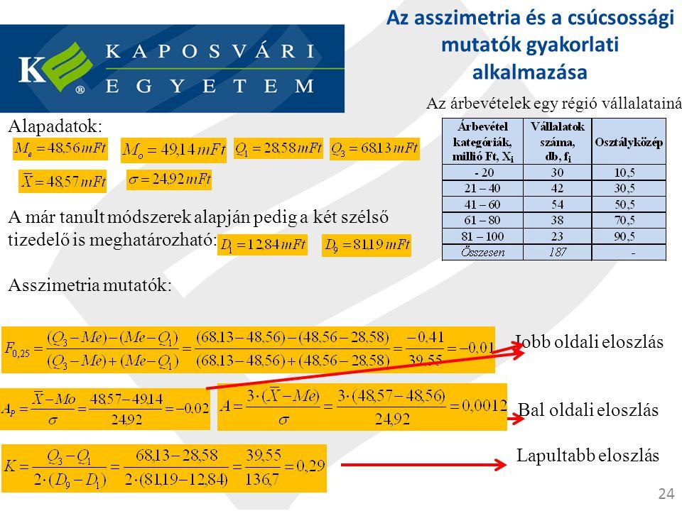 Az asszimetria és a csúcsossági mutatók gyakorlati alkalmazása