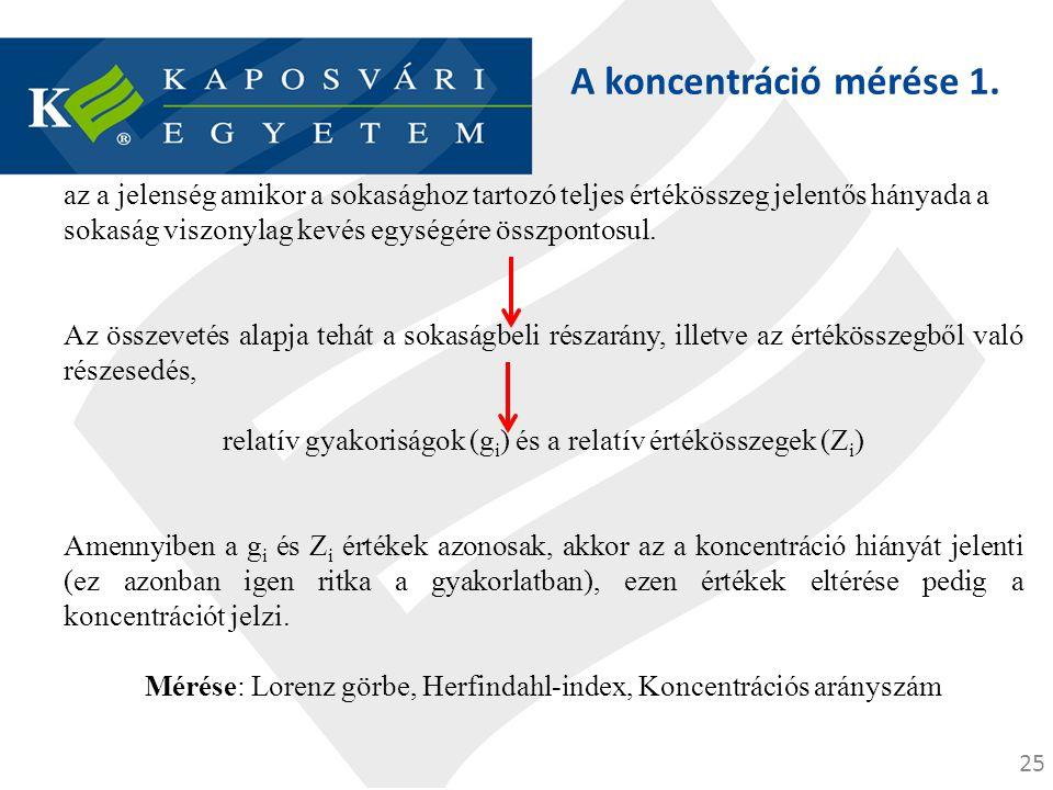 A koncentráció mérése 1.