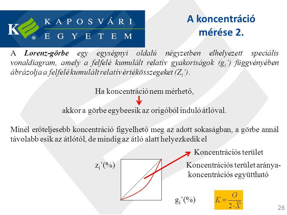 A koncentráció mérése 2.