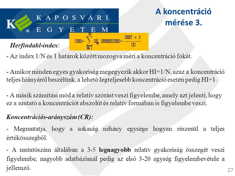 A koncentráció mérése 3. Herfindahl-index: