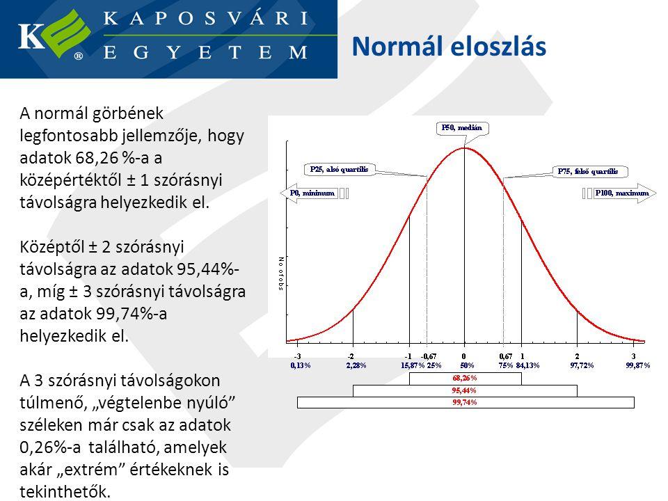 Normál eloszlás A normál görbének legfontosabb jellemzője, hogy adatok 68,26 %-a a középértéktől ± 1 szórásnyi távolságra helyezkedik el.