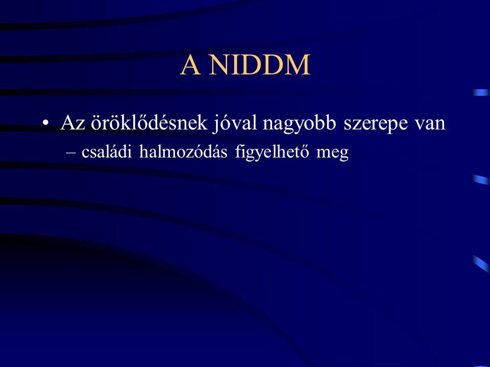 A NIDDM Az öröklődésnek jóval nagyobb szerepe van