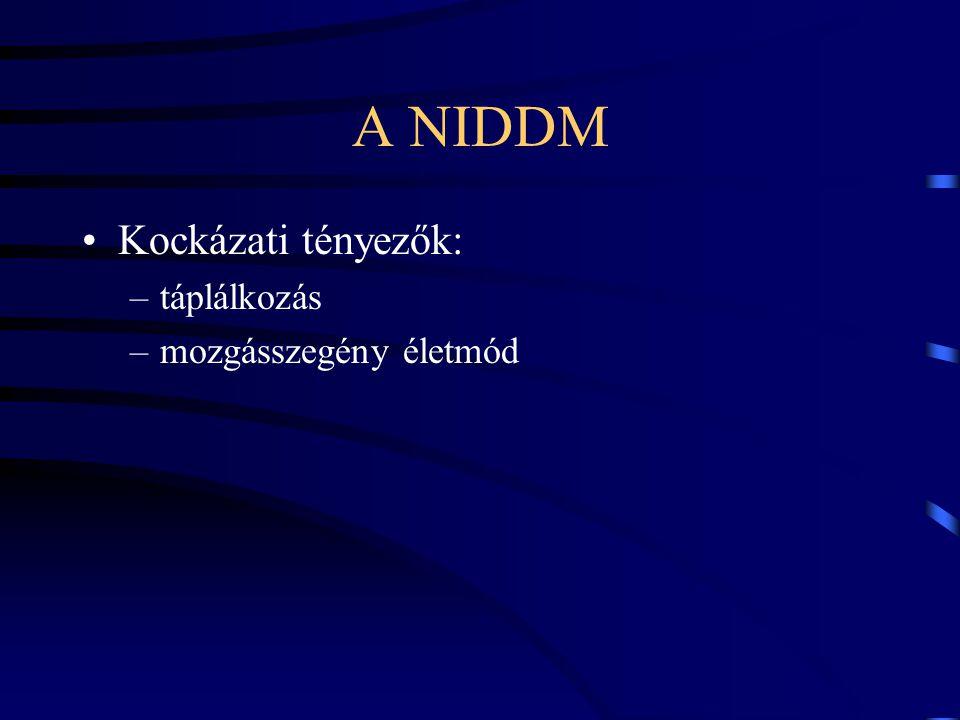 A NIDDM Kockázati tényezők: táplálkozás mozgásszegény életmód