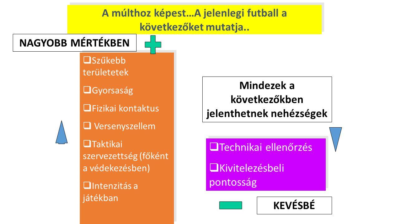 + - A múlthoz képest…A jelenlegi futball a következőket mutatja..