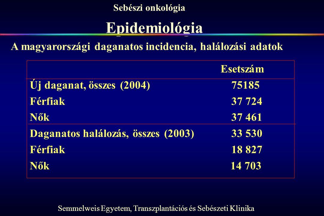 Epidemiológia A magyarországi daganatos incidencia, halálozási adatok